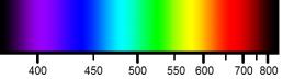 Criterios para elegir el tamaño de dígitos en avisos LED 1